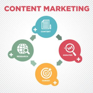 Content marketing and management go hand in hand.
