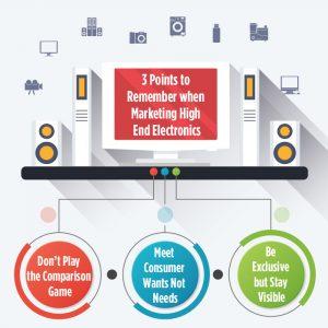 Marketing High-End Consumer Electronics