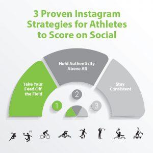 Instagram Strategies for Athletes