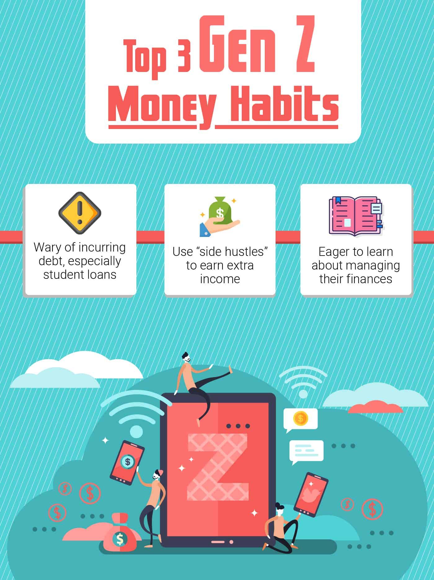 Gen Z Money Habits
