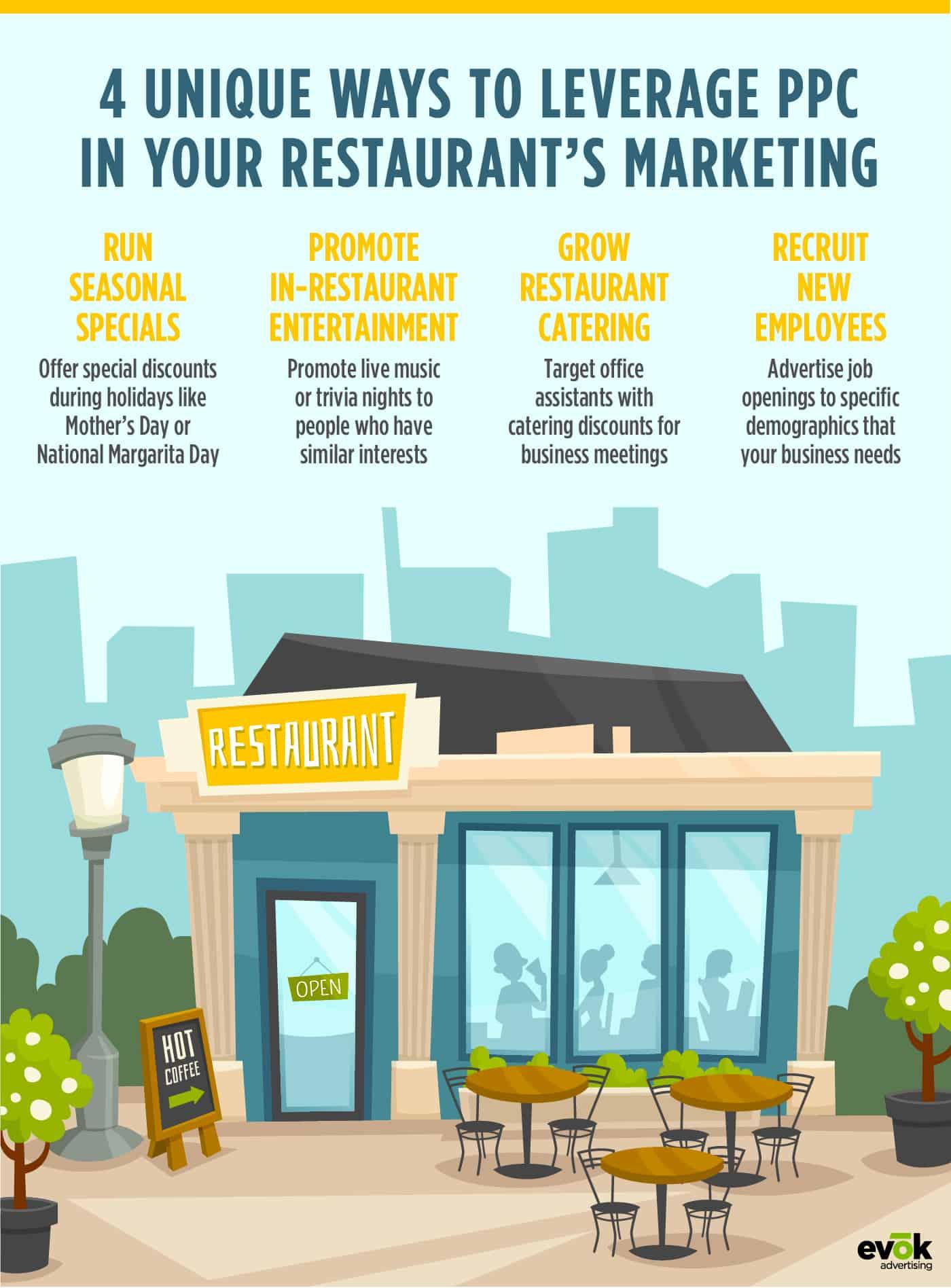 4 unique ways to leverage ppc in your restaurant marketing