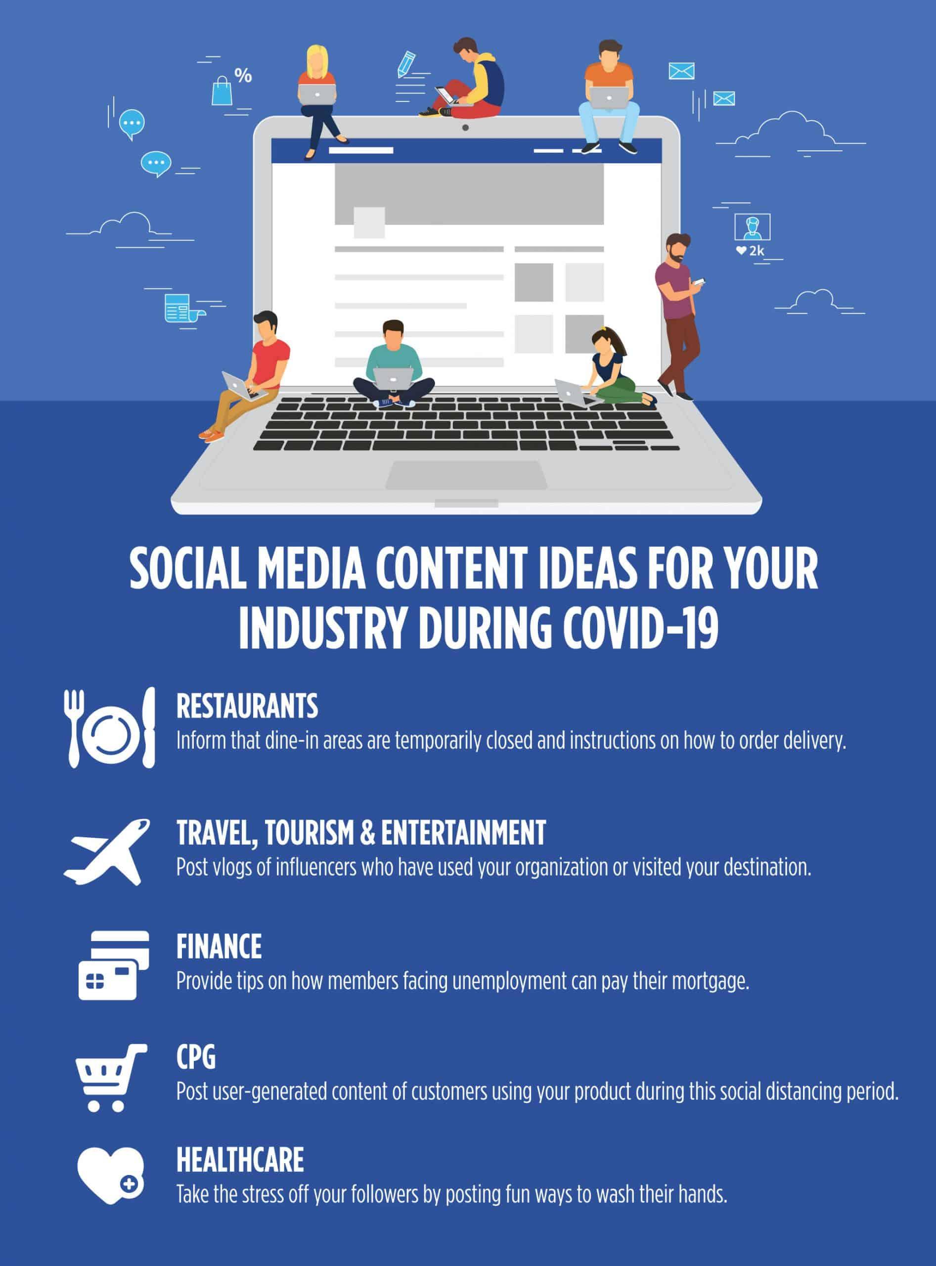 COVID-19 Content Ideas