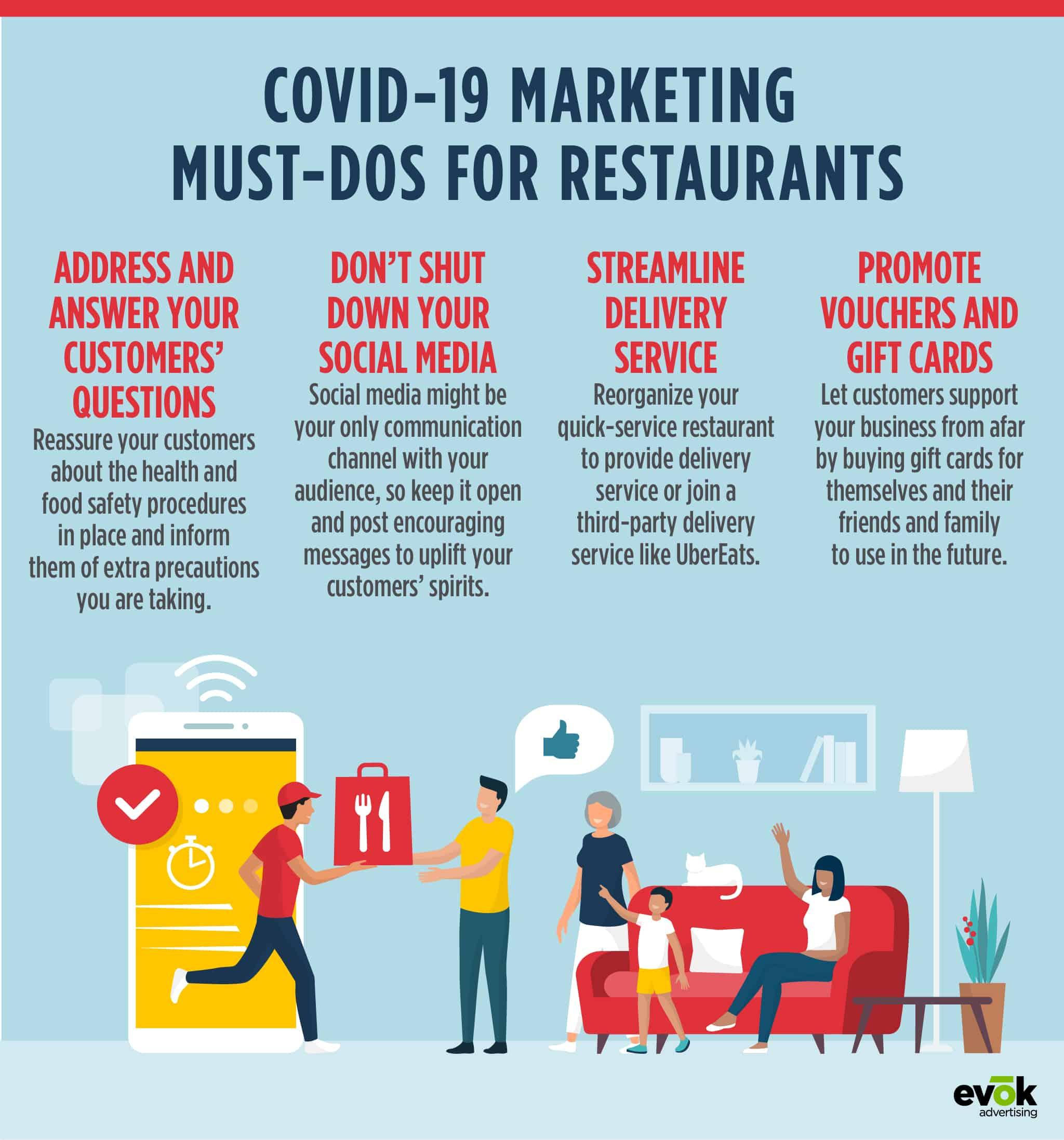 COVID-19 Marketing Must-Dos for Restaurants